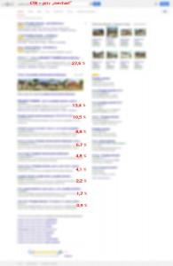 CTR przy zakupach google